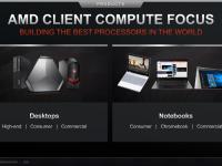 AMD_Corporate_Presentation_July_2020_36