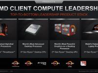 AMD_Corporate_Presentation_July_2020_37