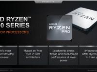 AMD_Corporate_Presentation_July_2020_38