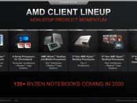 AMD_Corporate_Presentation_July_2020_43