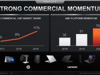 AMD_Corporate_Presentation_July_2020_45