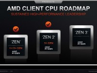 AMD_Corporate_Presentation_July_2020_46