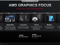 AMD_Corporate_Presentation_July_2020_48