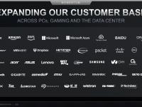 AMD_Corporate_Presentation_July_2020_57