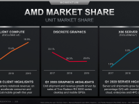 AMD_Corporate_Presentation_July_2020_58