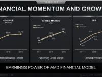 AMD_Corporate_Presentation_July_2020_59