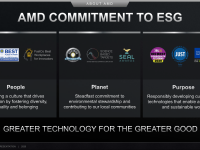 AMD_Corporate_Presentation_July_2020_7