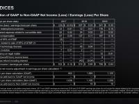 AMD_Corporate_Presentation_July_2020_71
