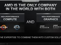 AMD_Corporate_Presentation_Juni_2020_10