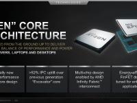 AMD_Corporate_Presentation_Juni_2020_11