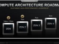 AMD_Corporate_Presentation_Juni_2020_13