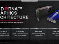AMD_Corporate_Presentation_Juni_2020_14