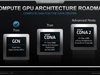 AMD_Corporate_Presentation_Juni_2020_18