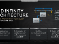 AMD_Corporate_Presentation_Juni_2020_19