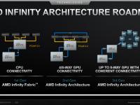 AMD_Corporate_Presentation_Juni_2020_20