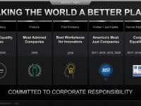 AMD_Corporate_Presentation_Juni_2020_7