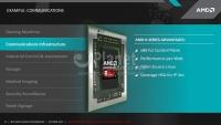 13 - AMD Embedded R-Series
