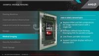 14 - AMD Embedded R-Series