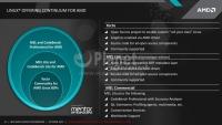 15 - AMD Embedded R-Series