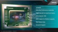 18 - AMD Embedded R-Series