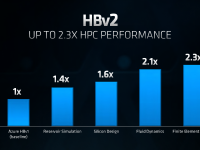 AMD_Epyc_Horizon_7_8_Seite_100