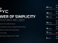 AMD_Epyc_Horizon_7_8_Seite_106