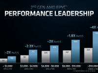 AMD_Epyc_Horizon_7_8_Seite_110