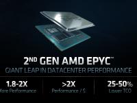 AMD_Epyc_Horizon_7_8_Seite_112