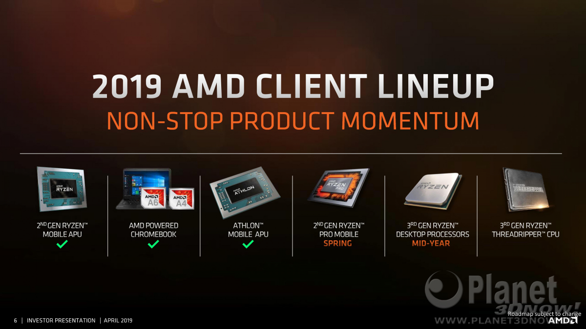 2019 AMD Client Lineup (April)