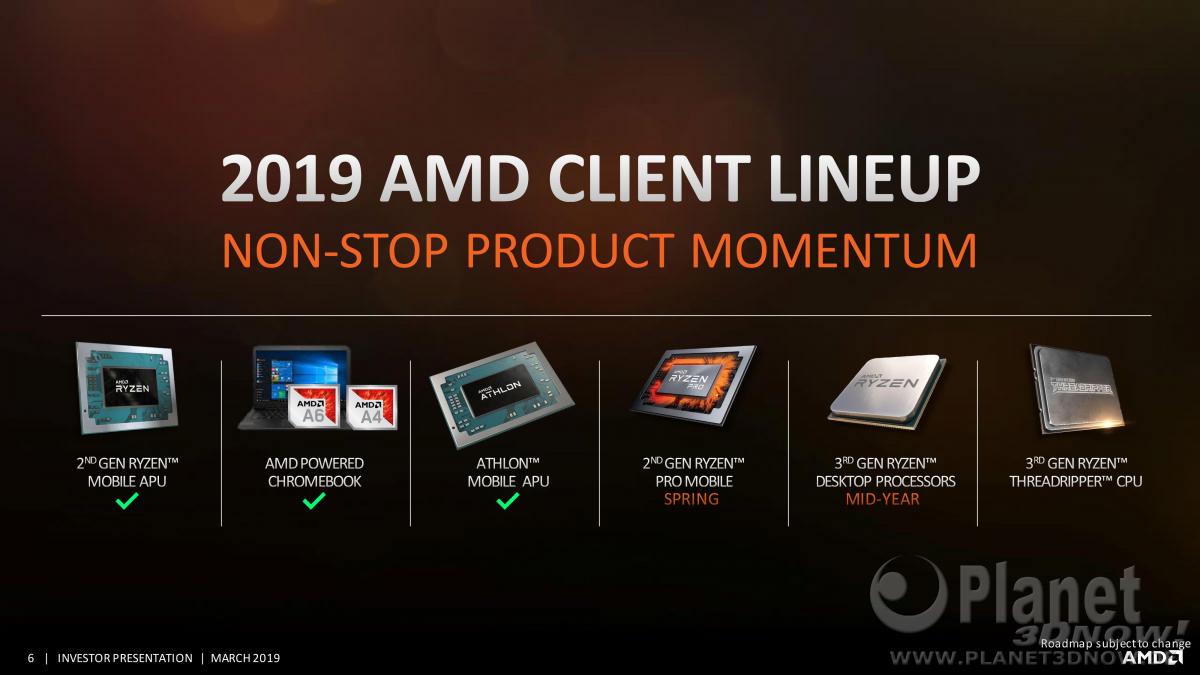 2019 AMD CLIENT LINEUP