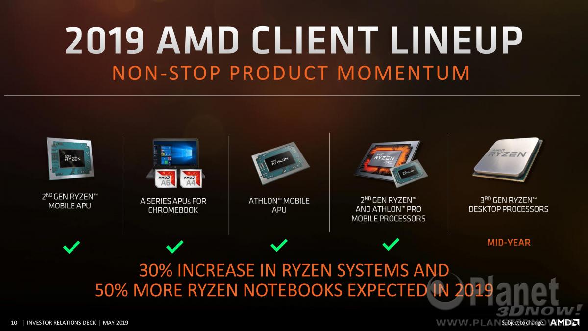 2019 AMD Client Lineup (Mai)
