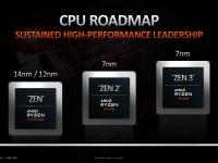 AMD_Inverstor_Presentation_April_2020_Seite_10
