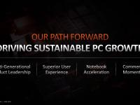 AMD_Inverstor_Presentation_April_2020_Seite_11