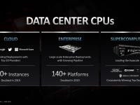 AMD_Inverstor_Presentation_April_2020_Seite_16