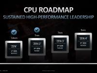 AMD_Inverstor_Presentation_April_2020_Seite_18
