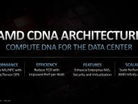 AMD_Inverstor_Presentation_April_2020_Seite_20