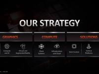 AMD_Inverstor_Presentation_April_2020_Seite_4