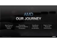 AMD_Investor_Presentation_August_2021_03
