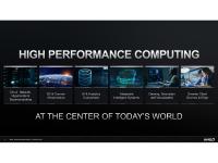 AMD_Investor_Presentation_August_2021_04