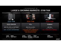 AMD_Investor_Presentation_August_2021_05