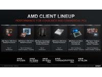 AMD_Investor_Presentation_August_2021_07