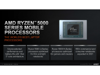 AMD_Investor_Presentation_August_2021_08