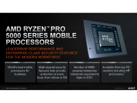 AMD_Investor_Presentation_August_2021_09