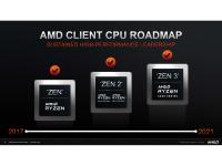 AMD_Investor_Presentation_August_2021_10