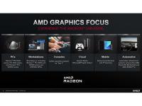 AMD_Investor_Presentation_August_2021_12