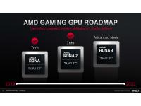 AMD_Investor_Presentation_August_2021_15