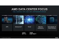 AMD_Investor_Presentation_August_2021_17