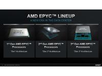 AMD_Investor_Presentation_August_2021_18