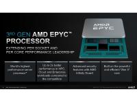 AMD_Investor_Presentation_August_2021_19