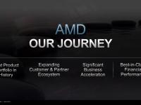 AMD_Investor_May_2021_03